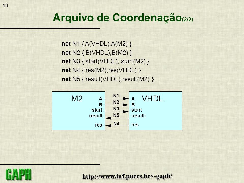 Arquivo de Coordenação(2/2)