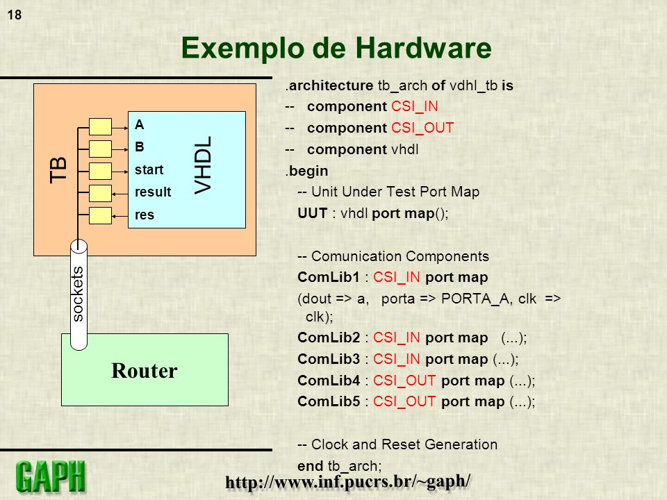 Exemplo de Hardware VHDL TB Router sockets