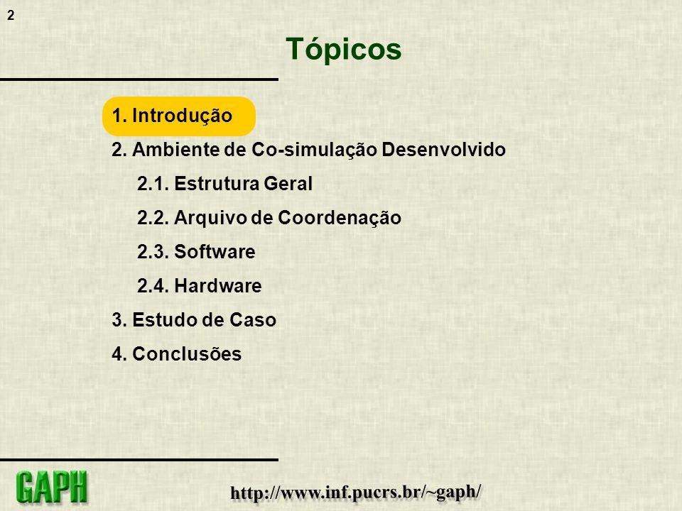Tópicos 1. Introdução 2. Ambiente de Co-simulação Desenvolvido