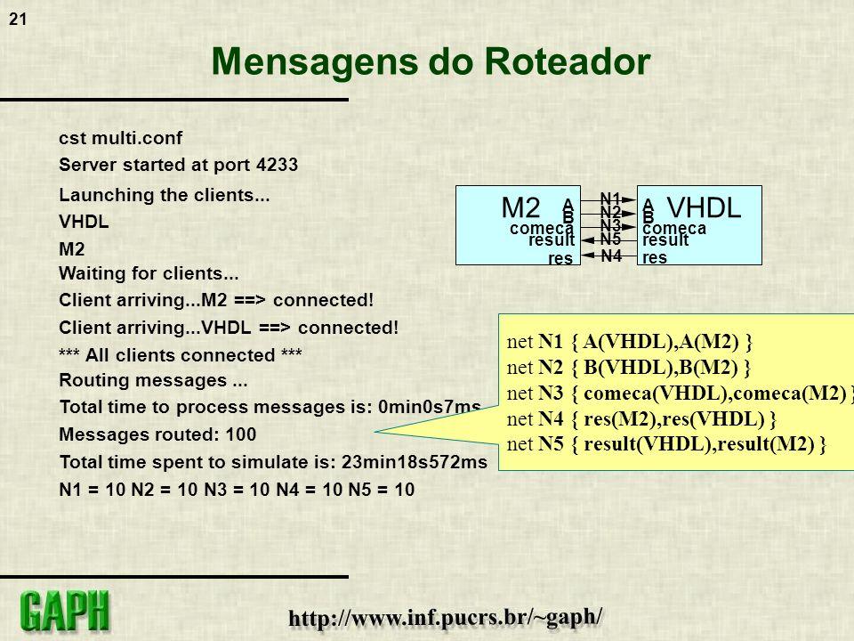 Mensagens do Roteador net N1 { A(VHDL),A(M2) }