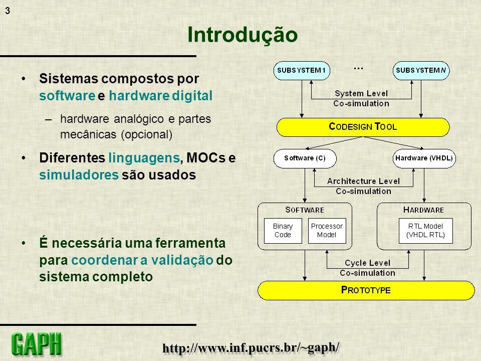 Introdução Sistemas compostos por software e hardware digital