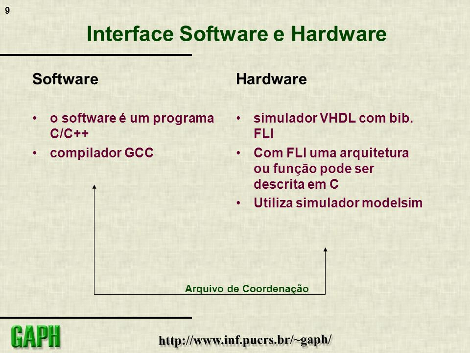 Interface Software e Hardware