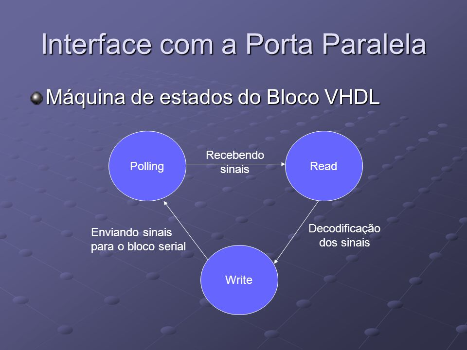 Interface com a Porta Paralela