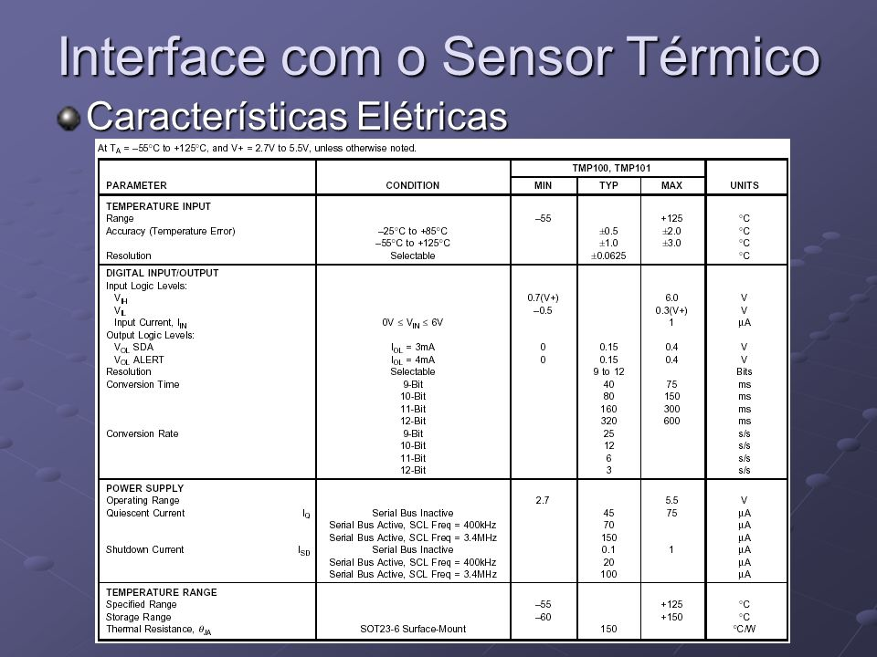Interface com o Sensor Térmico