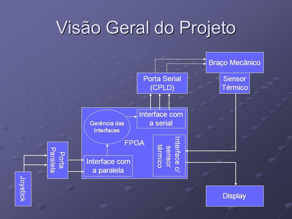 Visão Geral do Projeto Braço Mecânico Porta Serial (CPLD) Sensor