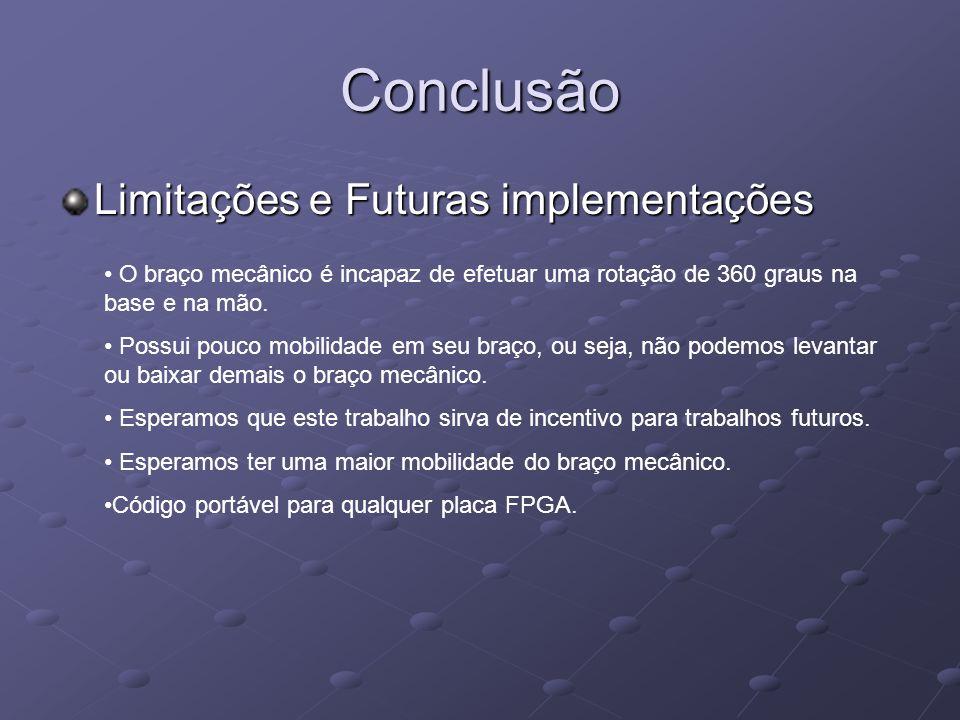 Conclusão Limitações e Futuras implementações