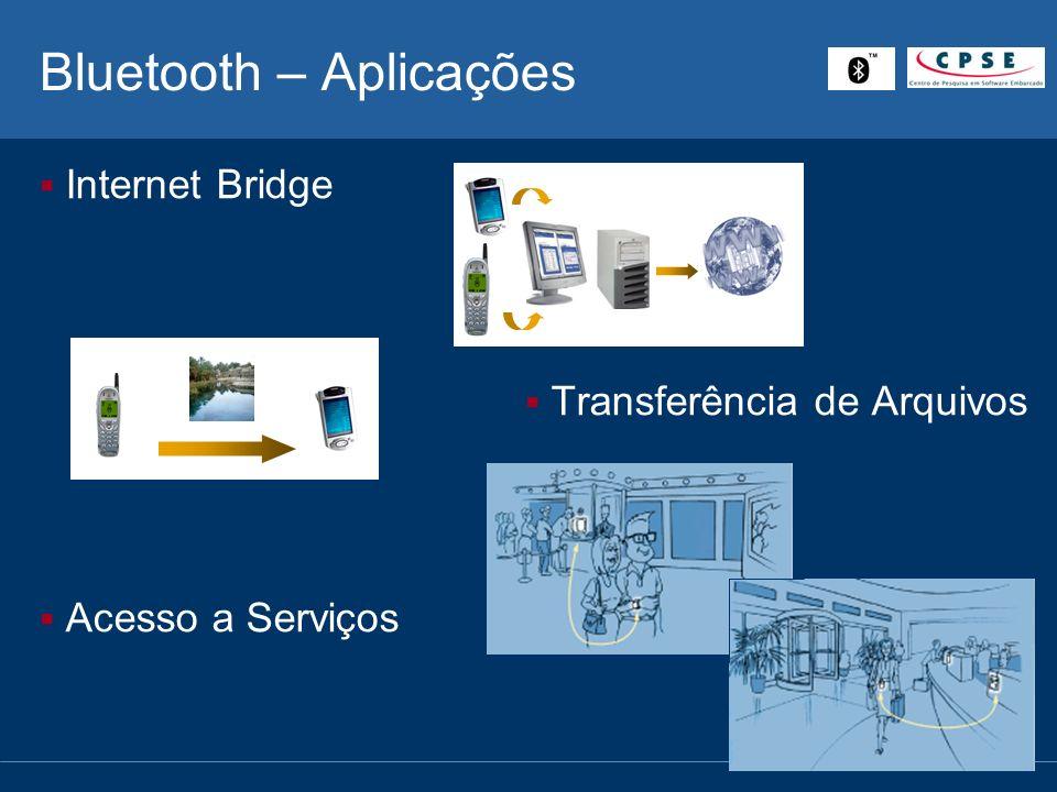 Bluetooth – Aplicações