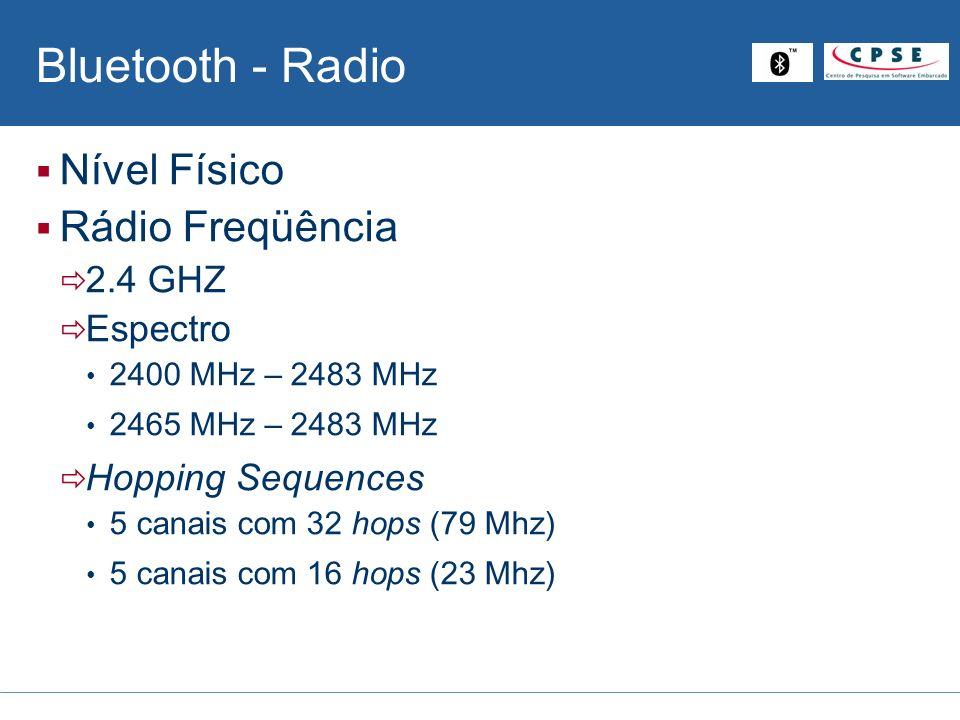 Bluetooth - Radio Nível Físico Rádio Freqüência 2.4 GHZ Espectro
