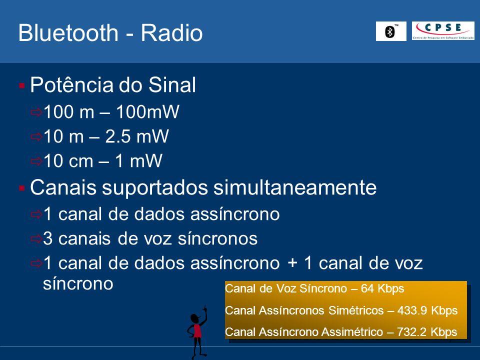 Bluetooth - Radio Potência do Sinal Canais suportados simultaneamente