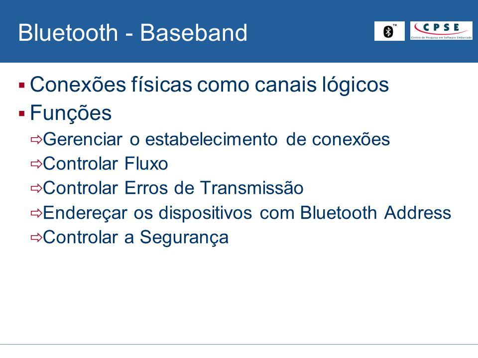 Bluetooth - Baseband Conexões físicas como canais lógicos Funções