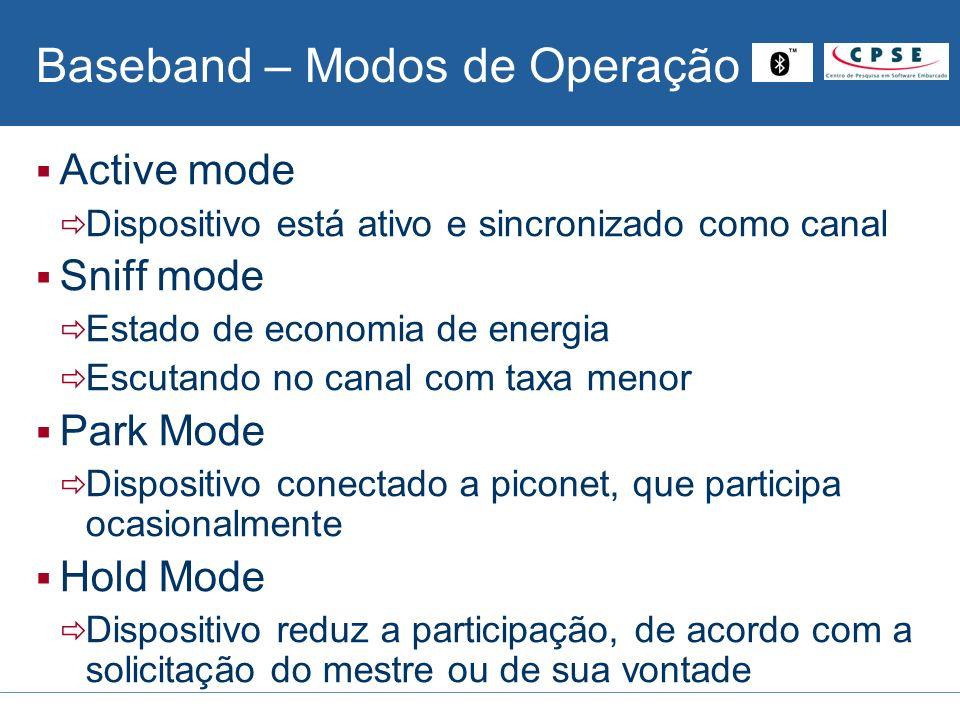 Baseband – Modos de Operação
