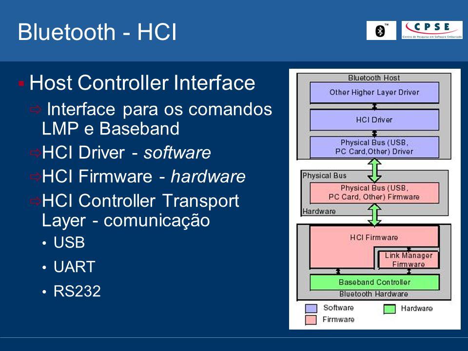 Bluetooth - HCI Host Controller Interface