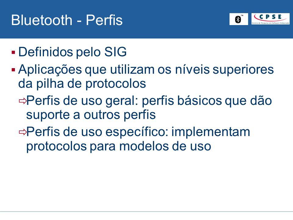 Bluetooth - Perfis Definidos pelo SIG
