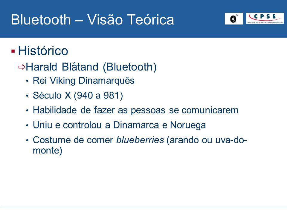 Bluetooth – Visão Teórica