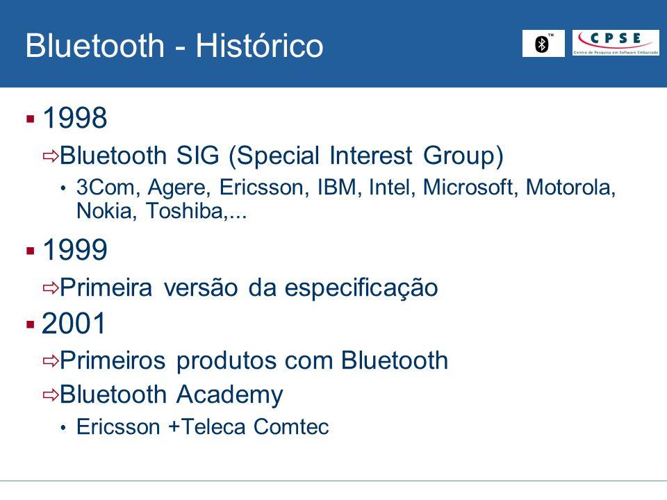 Bluetooth - Histórico 1998. Bluetooth SIG (Special Interest Group) 3Com, Agere, Ericsson, IBM, Intel, Microsoft, Motorola, Nokia, Toshiba,...