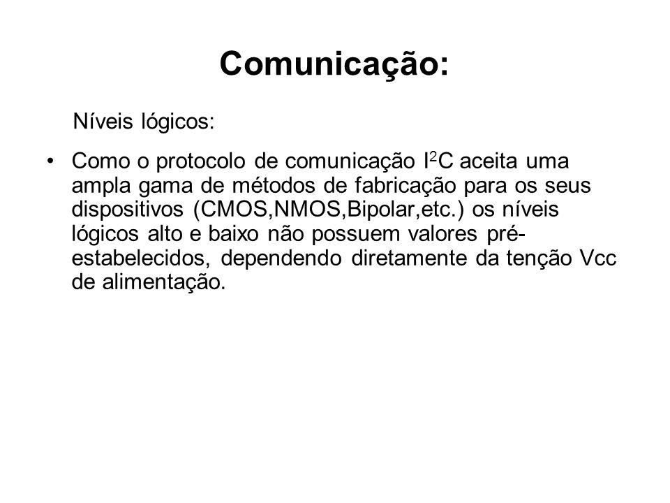 Comunicação: Níveis lógicos: