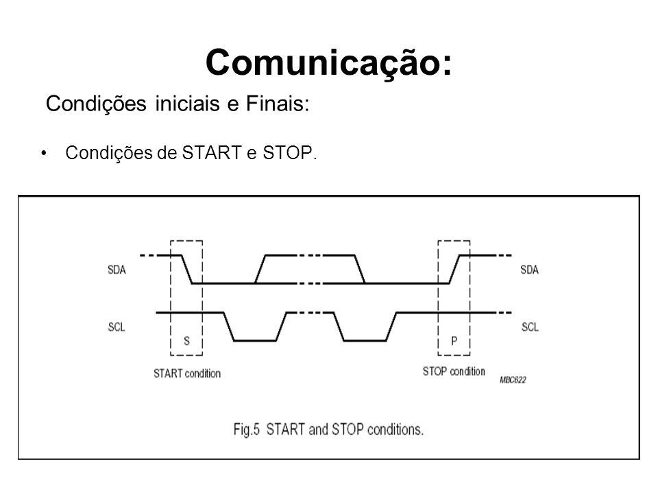 Comunicação: Condições iniciais e Finais: Condições de START e STOP.