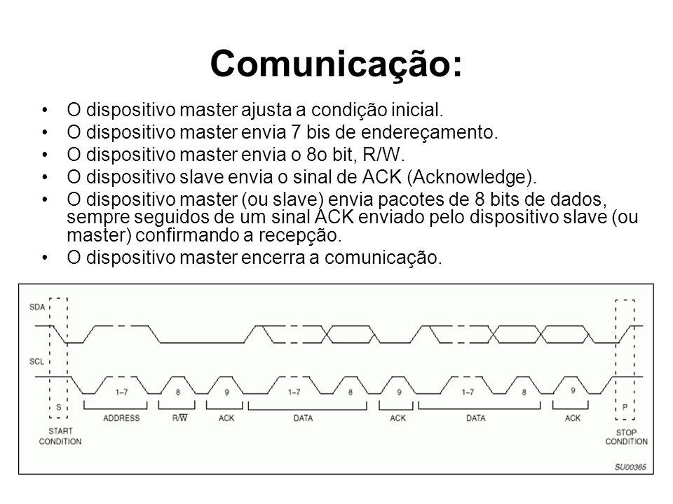 Comunicação: O dispositivo master ajusta a condição inicial.