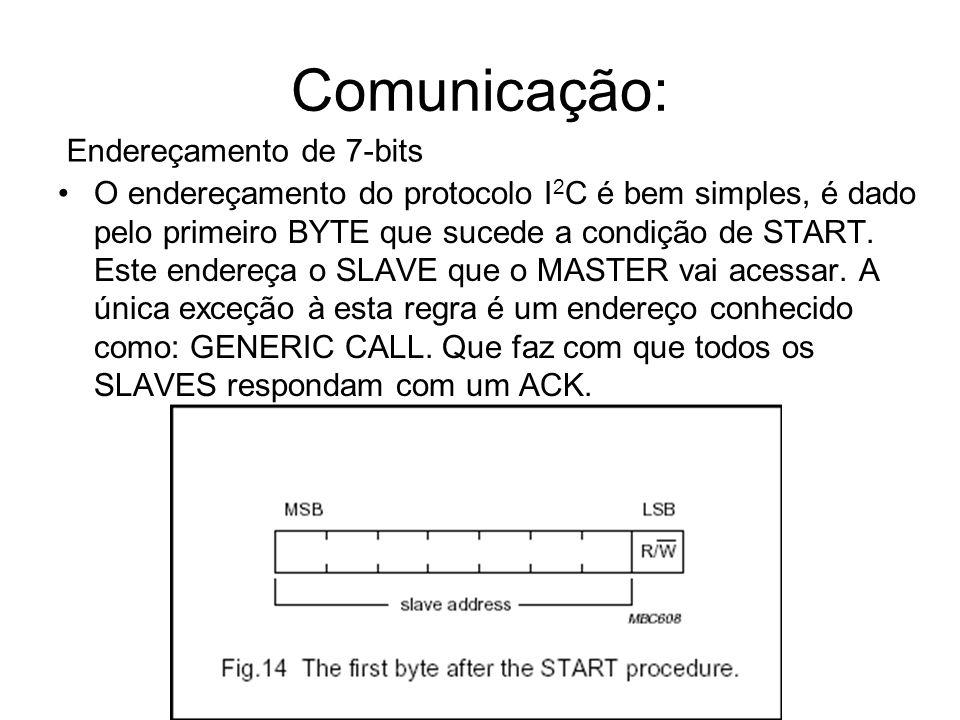 Comunicação: Endereçamento de 7-bits