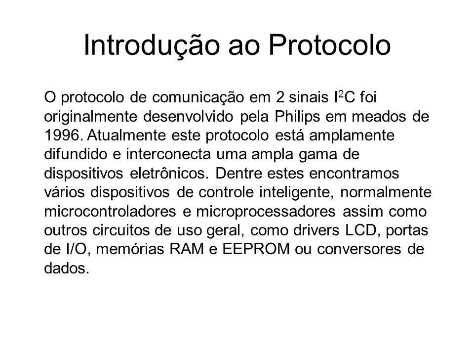 Introdução ao Protocolo