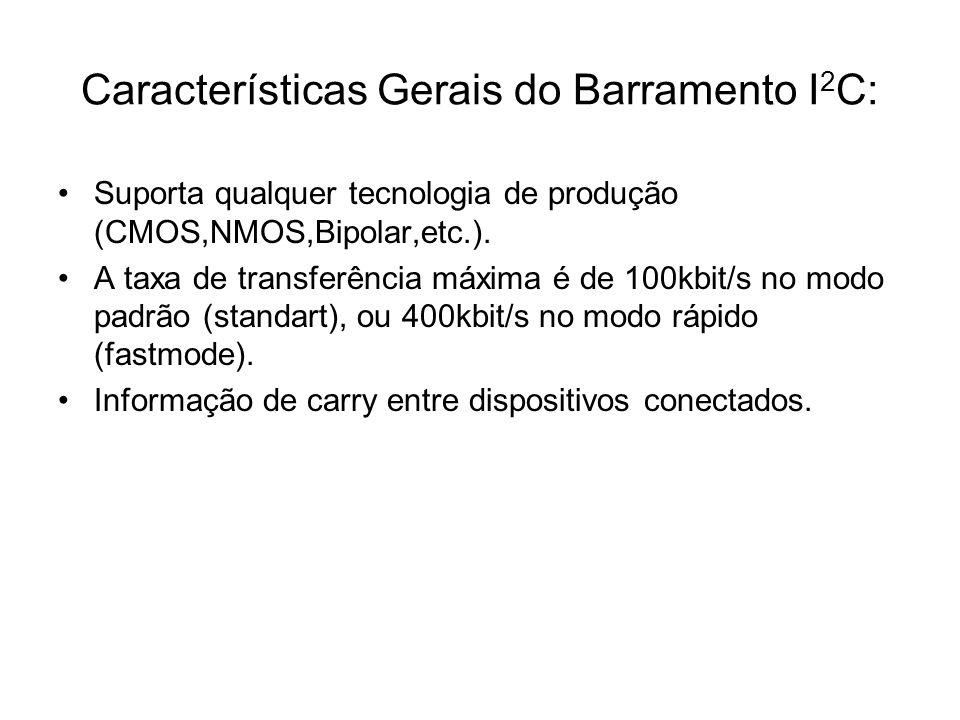 Características Gerais do Barramento I2C: