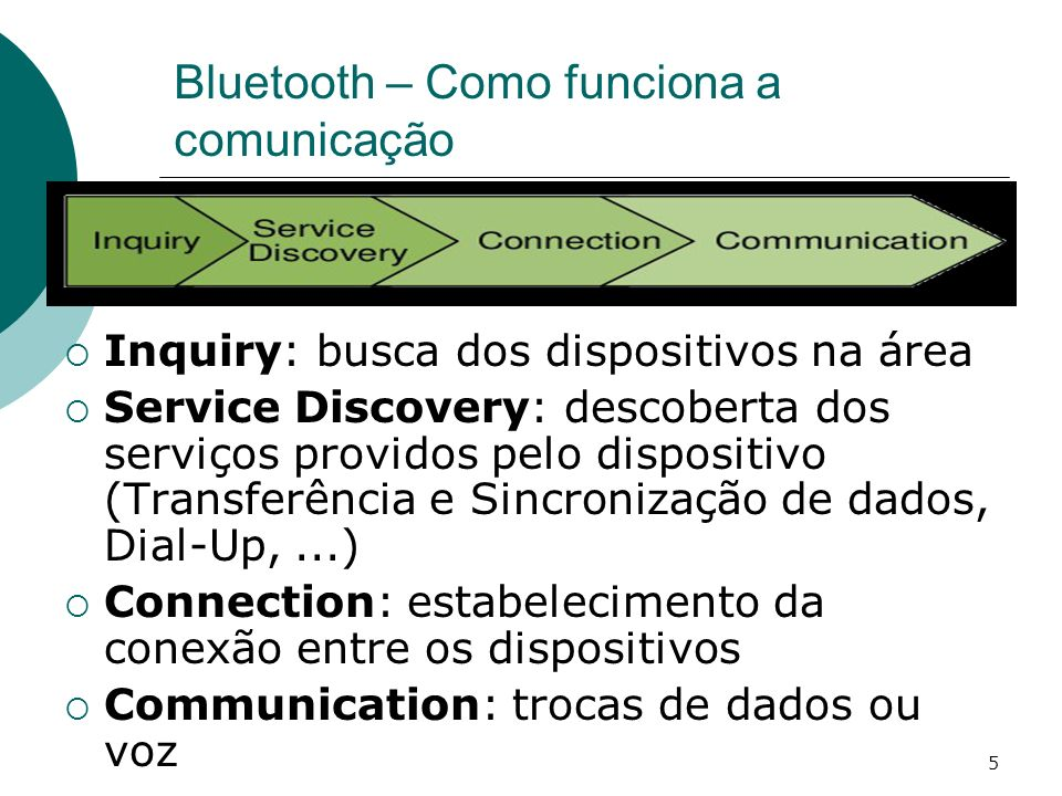 Bluetooth – Como funciona a comunicação