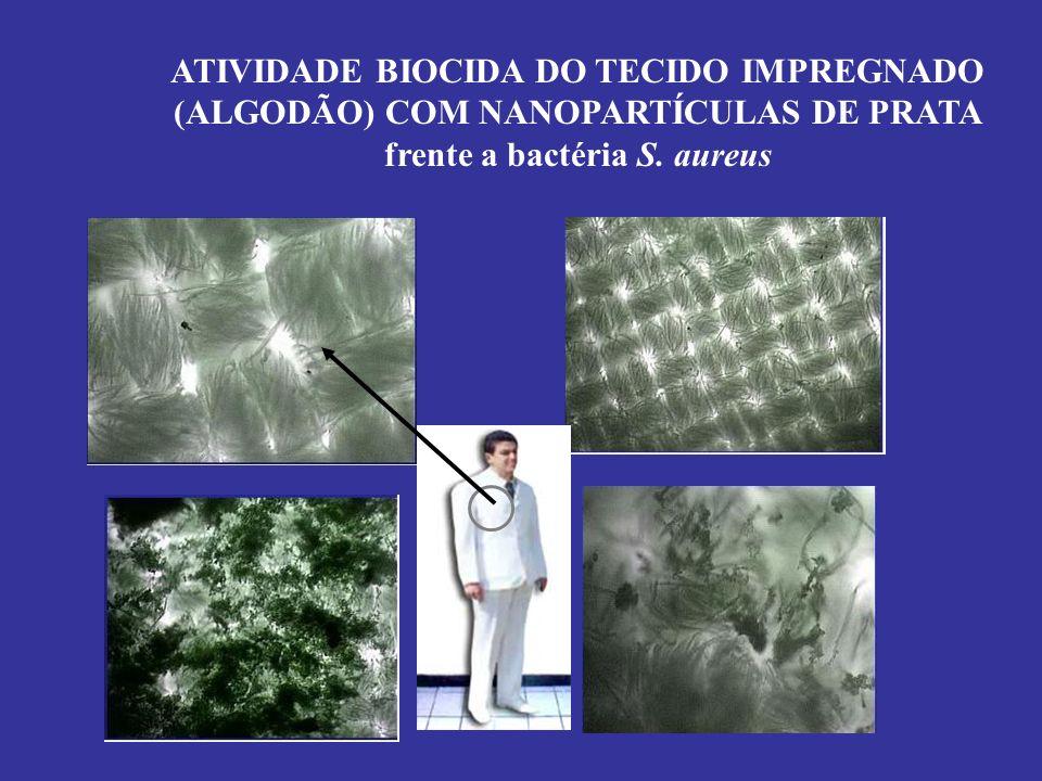 ATIVIDADE BIOCIDA DO TECIDO IMPREGNADO (ALGODÃO) COM NANOPARTÍCULAS DE PRATA frente a bactéria S.
