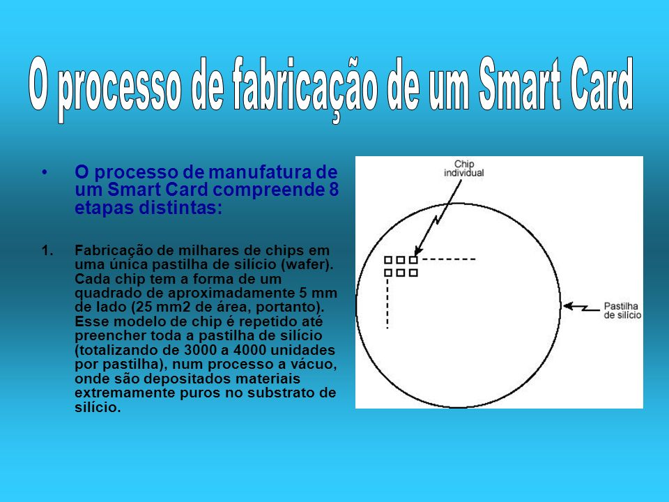 O processo de fabricação de um Smart Card