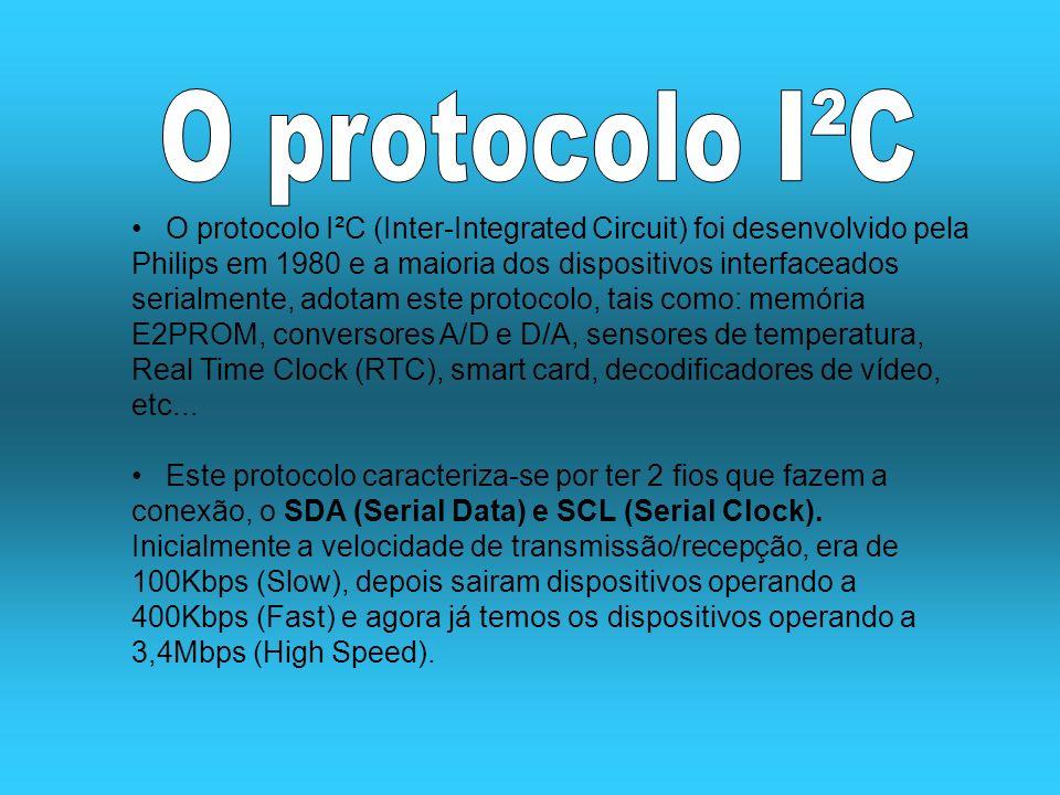 O protocolo I²C