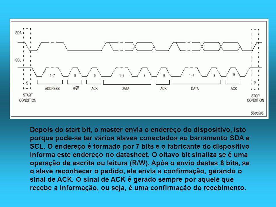 Depois do start bit, o master envia o endereço do dispositivo, isto porque pode-se ter vários slaves conectados ao barramento SDA e SCL.