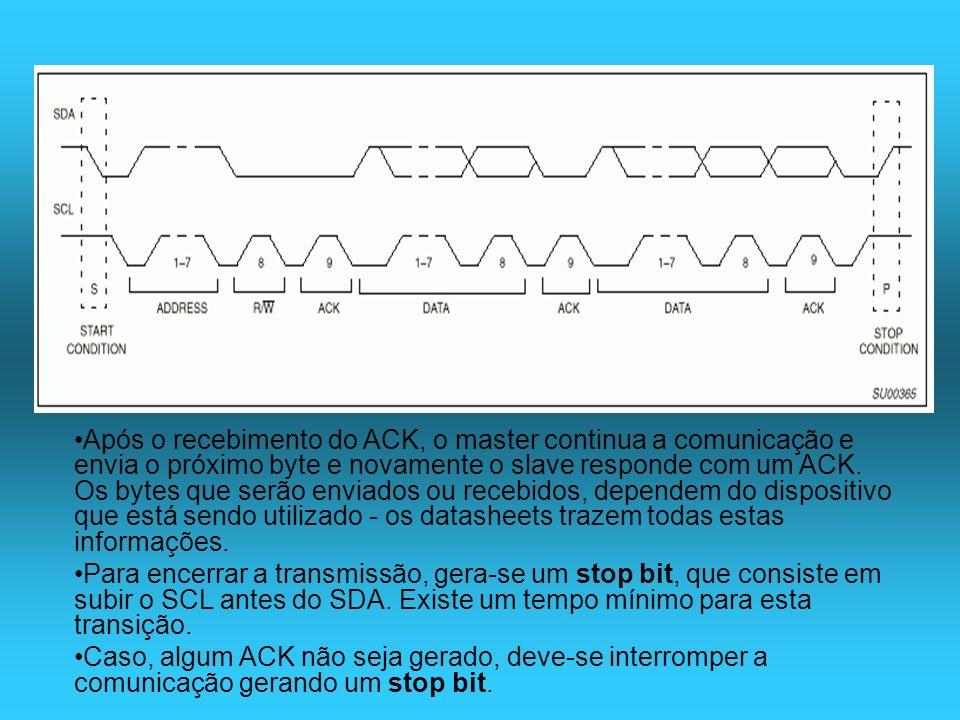 Após o recebimento do ACK, o master continua a comunicação e envia o próximo byte e novamente o slave responde com um ACK. Os bytes que serão enviados ou recebidos, dependem do dispositivo que está sendo utilizado - os datasheets trazem todas estas informações.