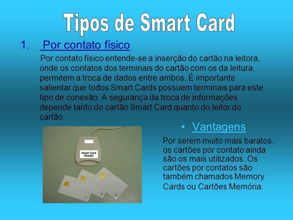 Tipos de Smart Card Por contato físico Vantagens