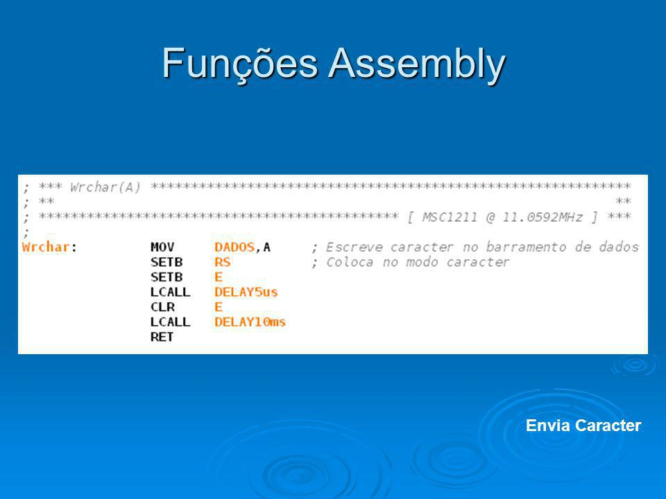 Funções Assembly Envia Caracter