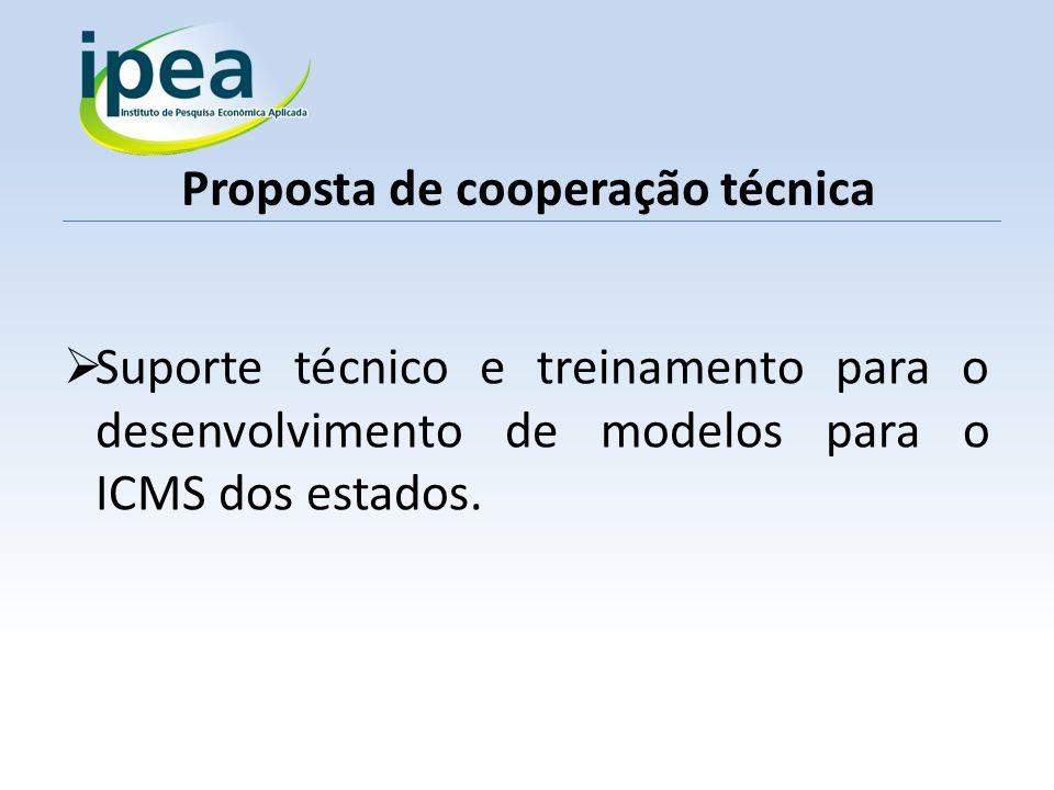 Proposta de cooperação técnica