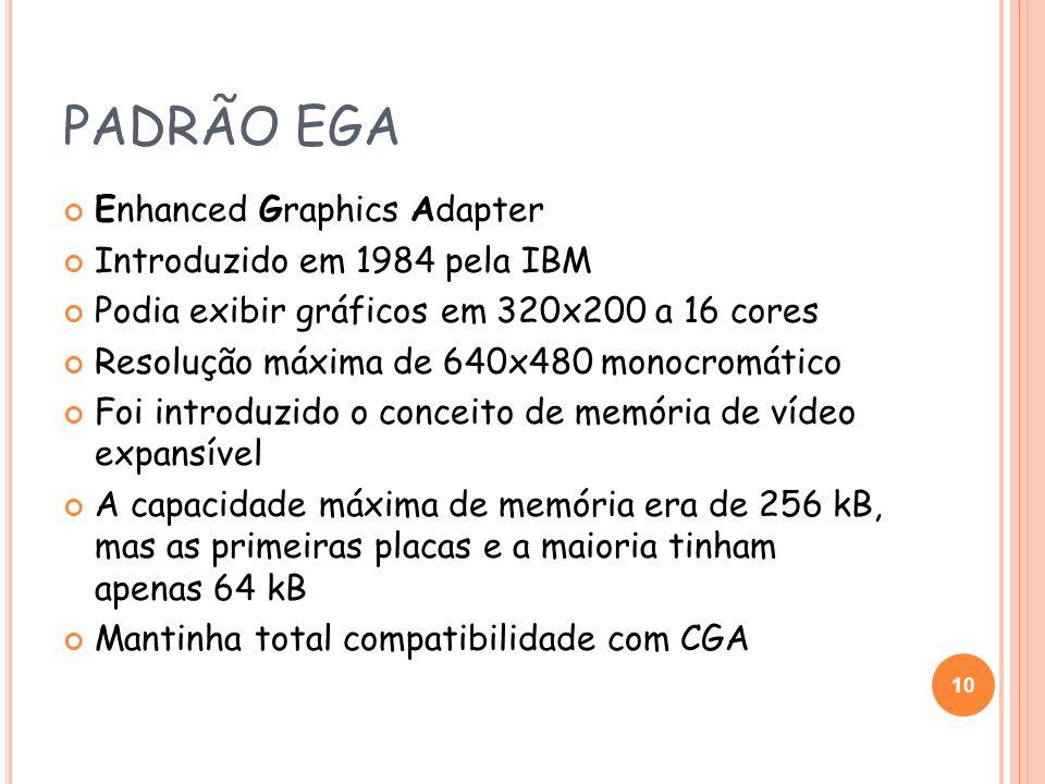 PADRÃO EGA Enhanced Graphics Adapter Introduzido em 1984 pela IBM