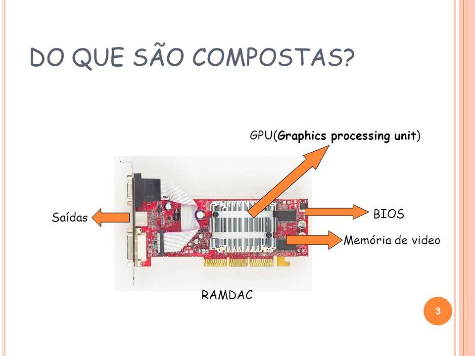 DO QUE SÃO COMPOSTAS GPU(Graphics processing unit) BIOS Saídas