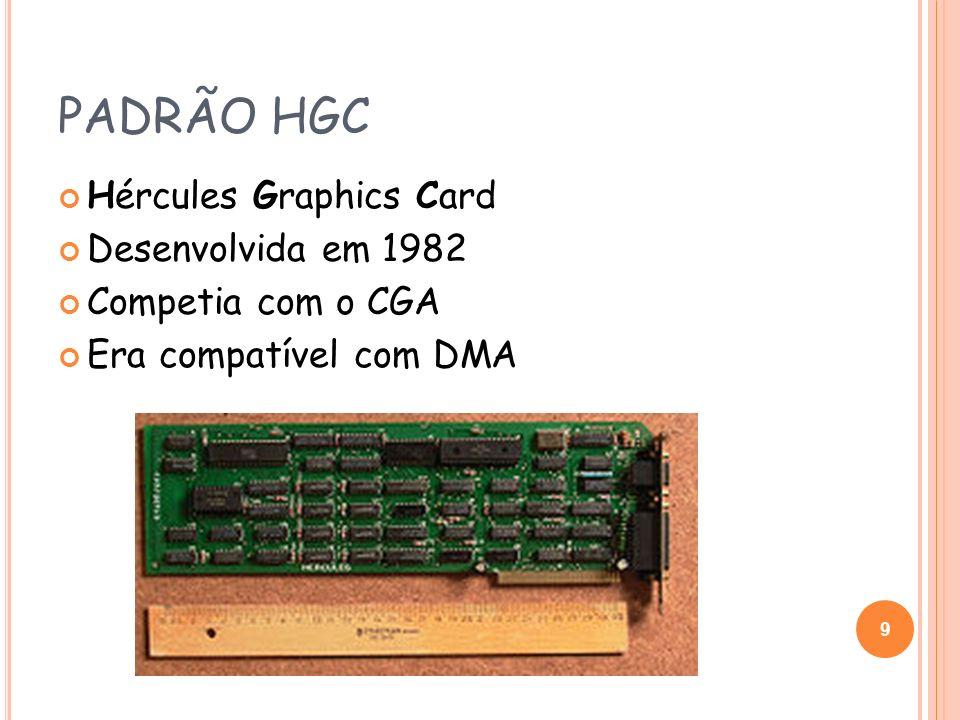 PADRÃO HGC Hércules Graphics Card Desenvolvida em 1982