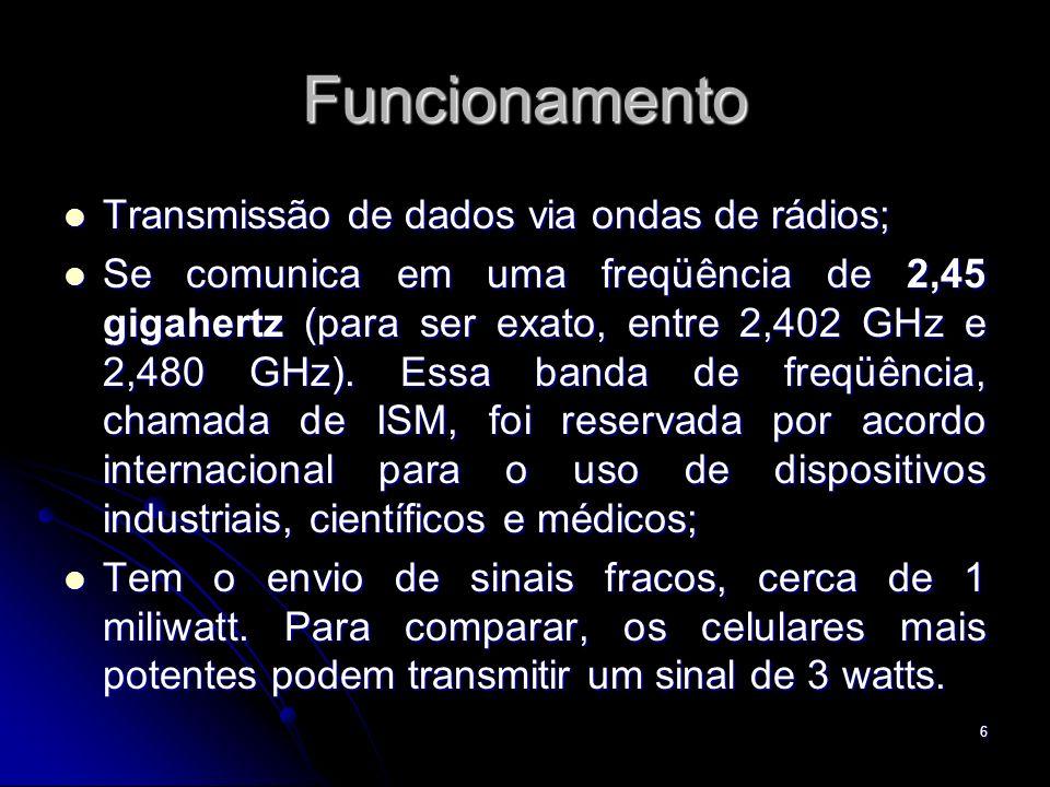 Funcionamento Transmissão de dados via ondas de rádios;