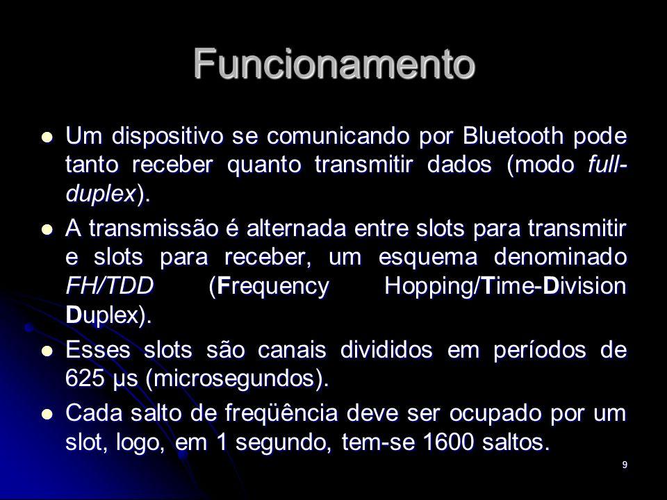 Funcionamento Um dispositivo se comunicando por Bluetooth pode tanto receber quanto transmitir dados (modo full-duplex).