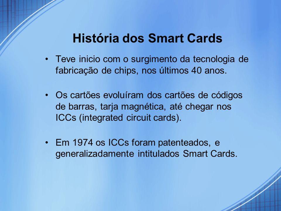 História dos Smart Cards