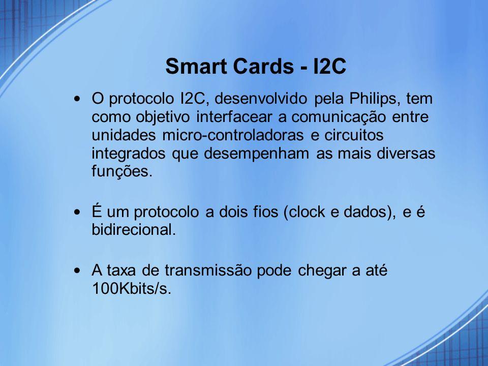 Smart Cards - I2C