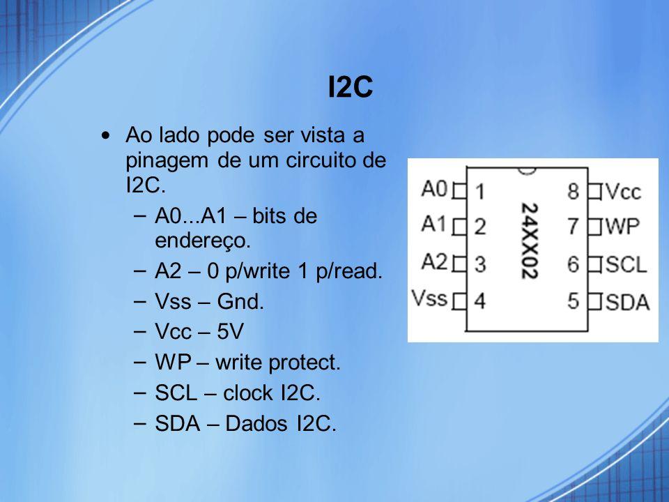 I2C Ao lado pode ser vista a pinagem de um circuito de I2C.