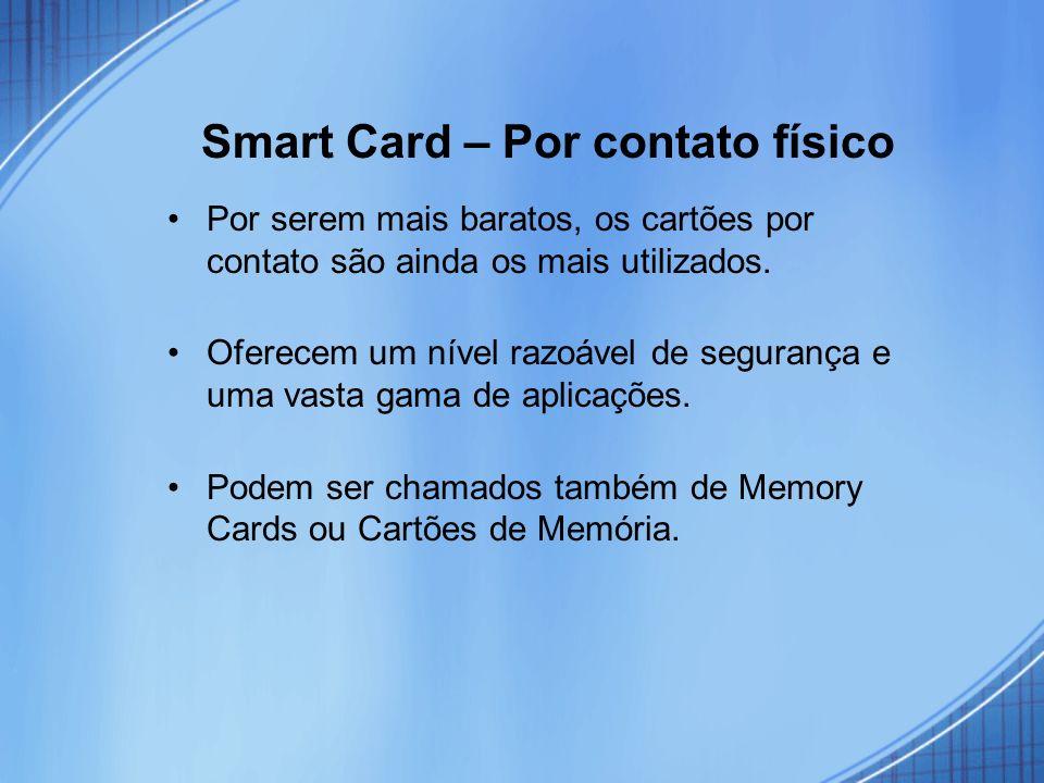 Smart Card – Por contato físico