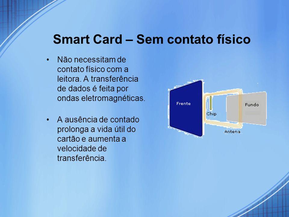 Smart Card – Sem contato físico