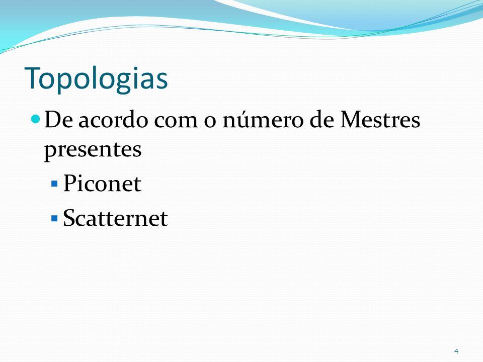 Topologias De acordo com o número de Mestres presentes Piconet