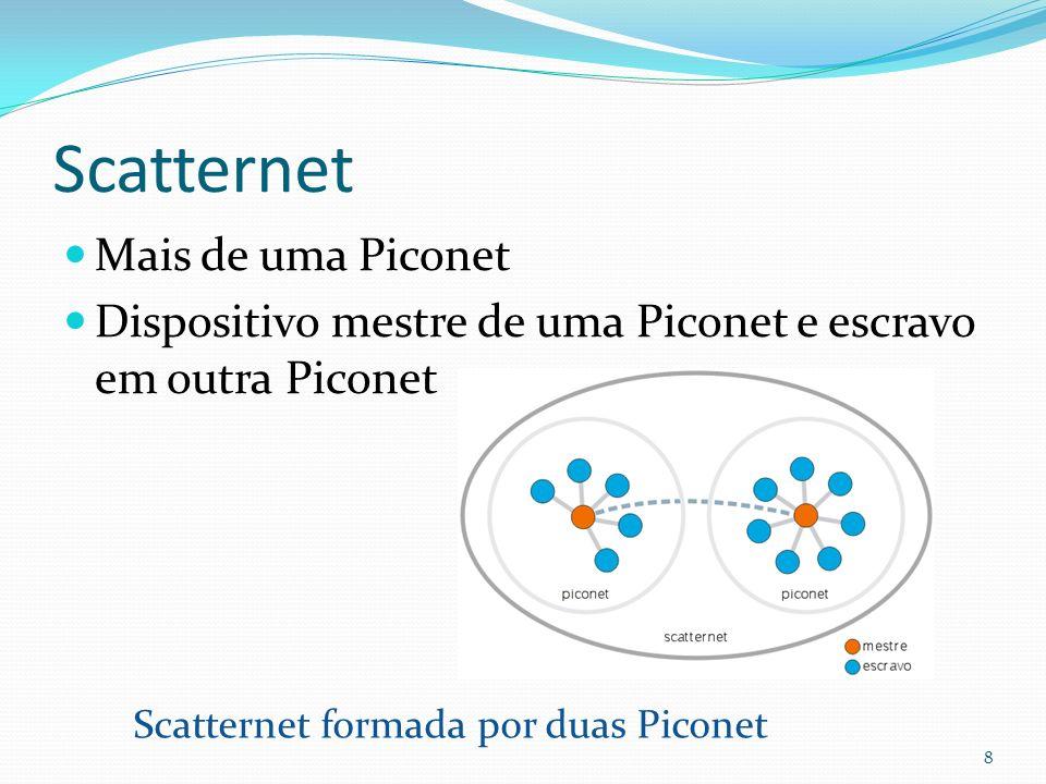Scatternet Mais de uma Piconet