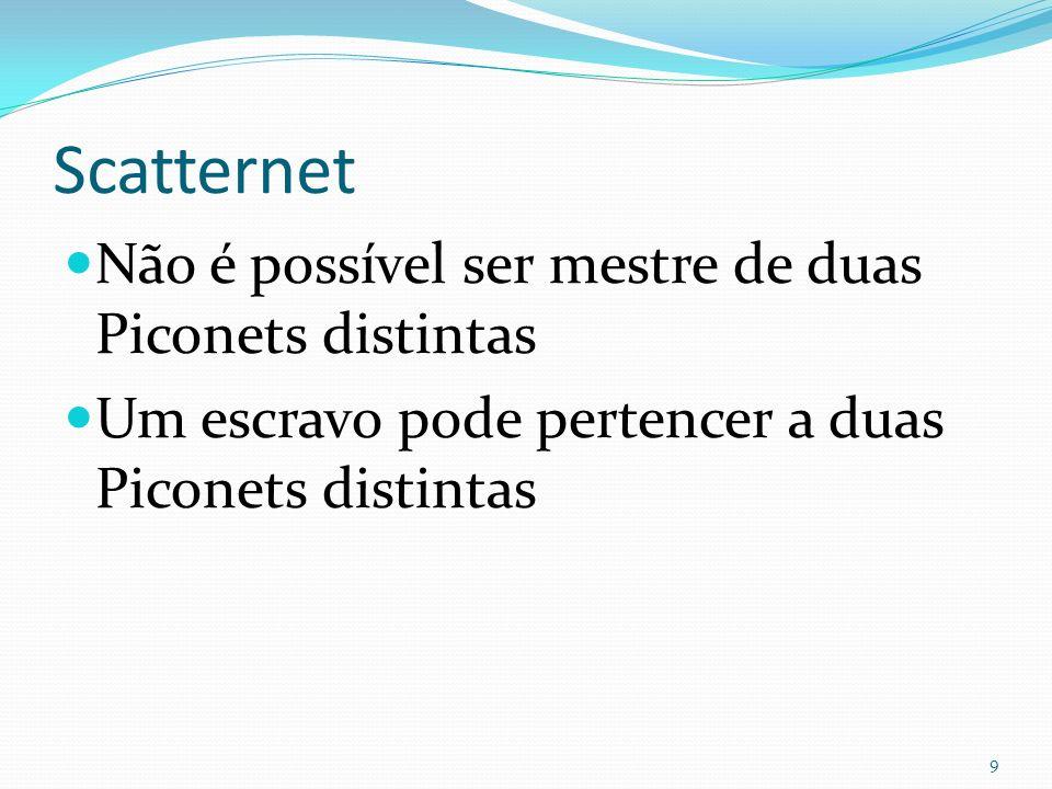 Scatternet Não é possível ser mestre de duas Piconets distintas