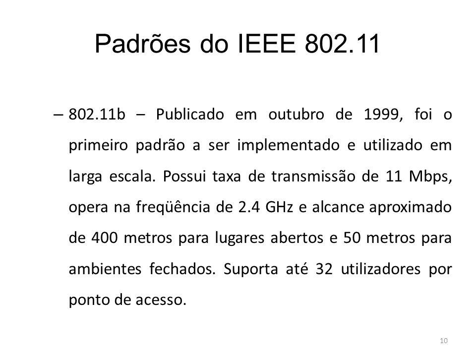 Padrões do IEEE 802.11
