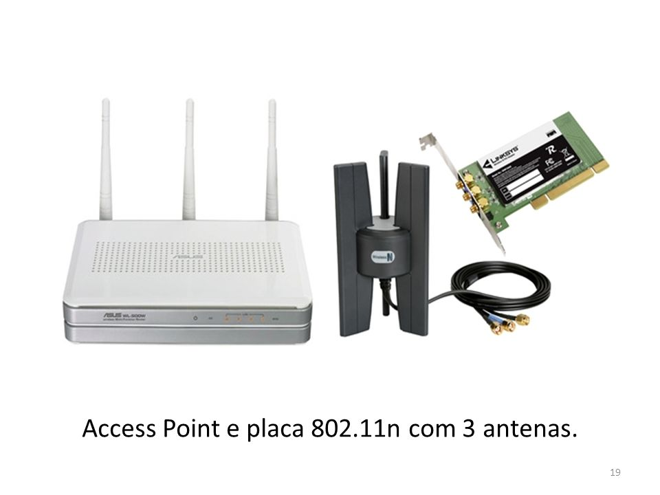 Access Point e placa 802.11n com 3 antenas.
