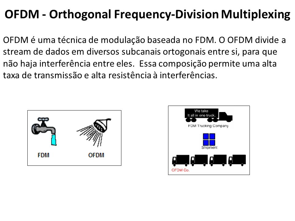 OFDM - Orthogonal Frequency-Division Multiplexing